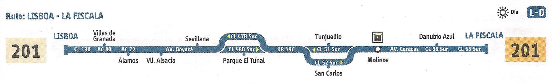 Ruta SITP: 201 Lisboa ↔ La Fiscala [Urbana] 5