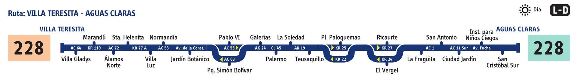 Ruta SITP: 228 Villa Teresita ↔ Aguas Claras [Urbana] 8
