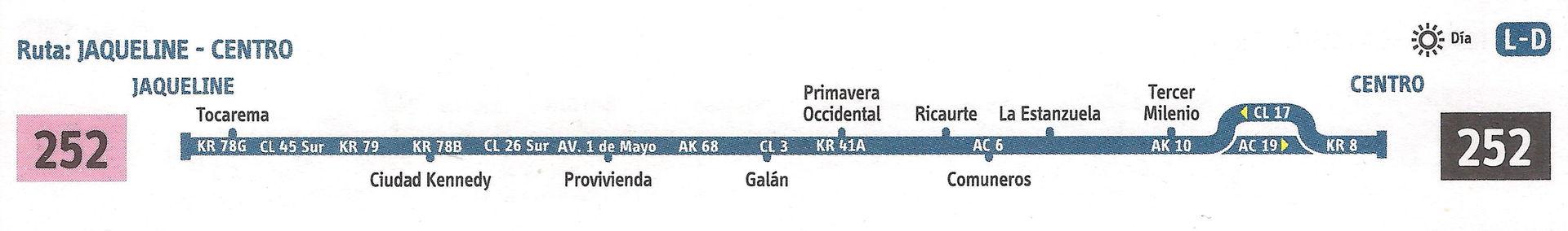Ruta SITP: 252 Jaqueline ↔ Paloquemao [Urbana] 7