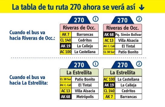Ruta SITP: 270 La Estrellita ↔ Riveras de Occidente [Urbana] 6