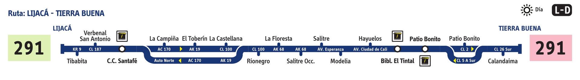 Ruta SITP: 291 Tierra Buena ↔ Lijacá [Urbana] 5