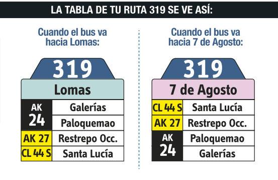 Ruta SITP: 319 Lomas ↔ Villa Cindy (Recortada hasta 7 de Agosto) [Urbana] 8