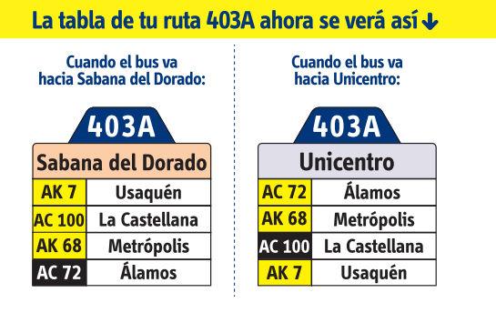 Ruta SITP: 403A Sabana del Dorado ↔ Unicentro [Urbana] 5
