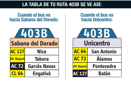 Ruta SITP: 403B Sabana del Dorado ↔ Unicentro [Urbana] 4