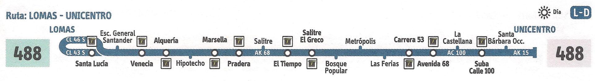 Ruta SITP: Ruta 488 Lomas ↔ Unicentro [Urbana] 3