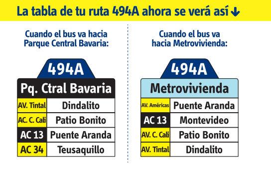 Ruta SITP: 494A Metrovivienda ↔ Parque Central Bavaria [Urbana] 5