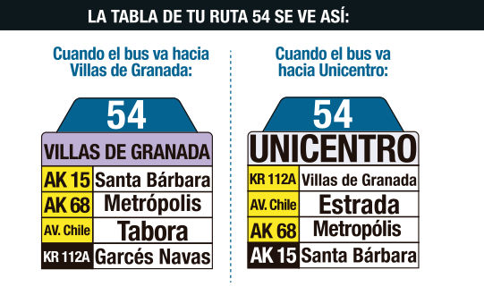 54_tablas_urbana_sitp
