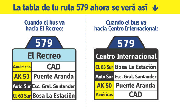 Ruta SITP: 579 El Recreo ↔ Centro Internacional [Urbana] 8