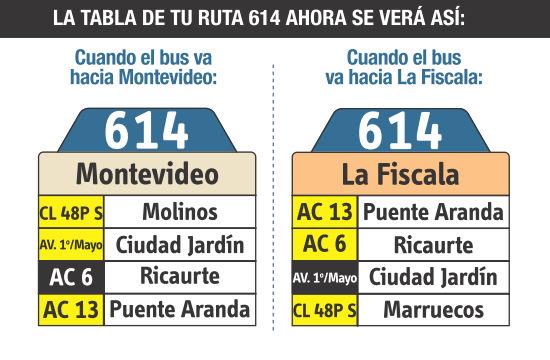 Ruta SITP: 614 La Fiscala ↔ Z. Ind. Montevideo (Recortada entre Molinos y Ricaurte) [Urbana] 2