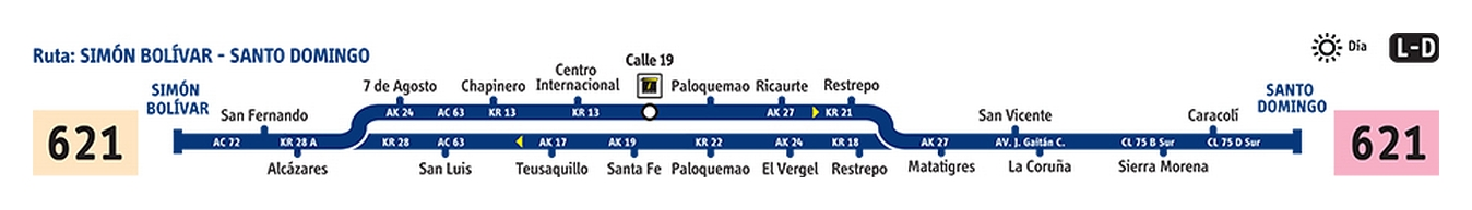 Ruta SITP: 621 Simon Bolívar ↔ Santo Domingo [Urbana] 5
