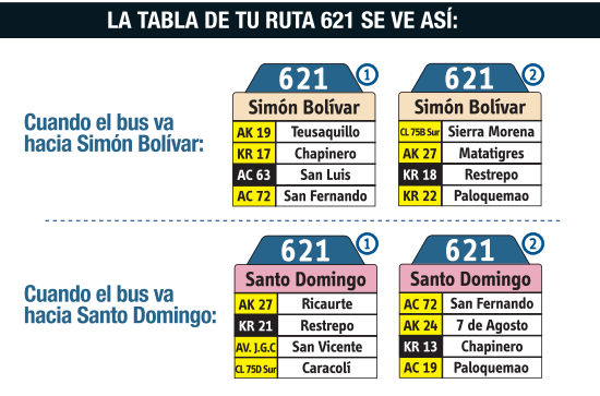 Ruta SITP: 621 Simon Bolívar ↔ Santo Domingo [Urbana] 4