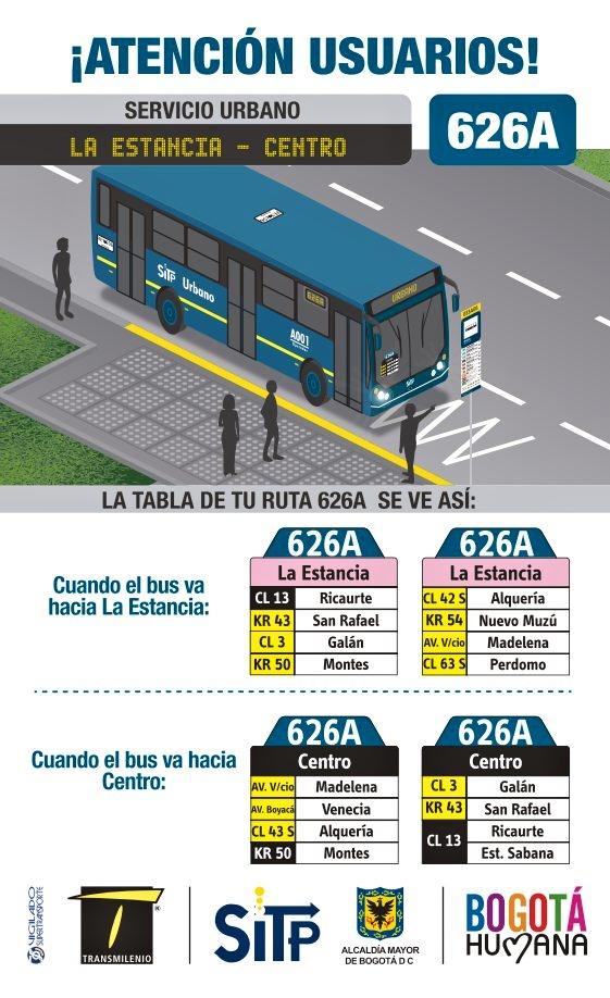 Nueva Ruta Urbana 626A La Estancia - Puente Aranda 3