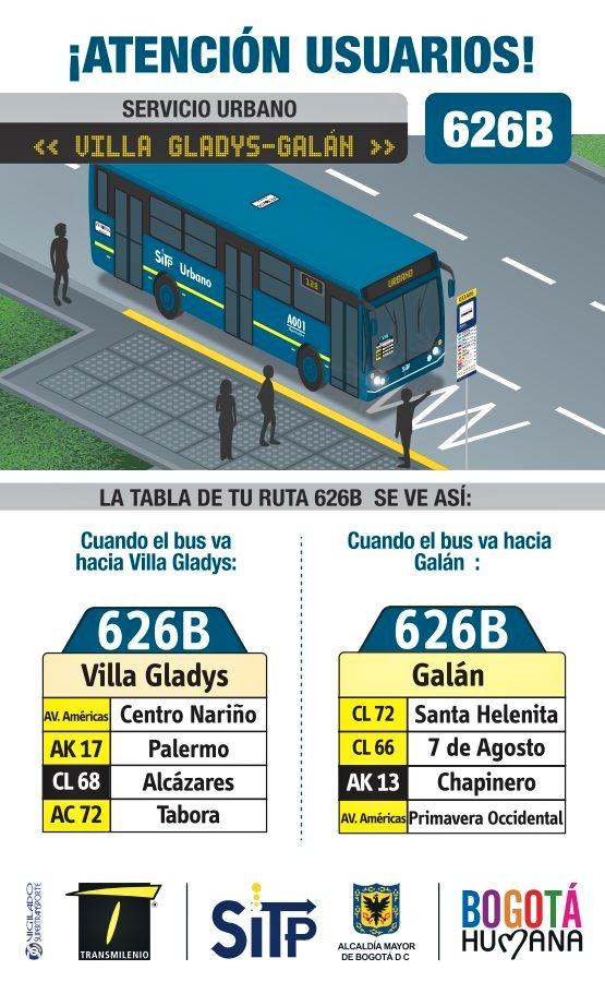 Nueva Ruta Urbana 626B Villa Gladys - Puente Aranda 2