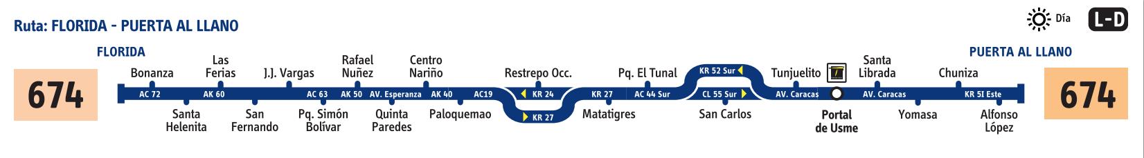 Ruta SITP: 674 Puerta Al Llano ↔ Florida [Urbana] 1