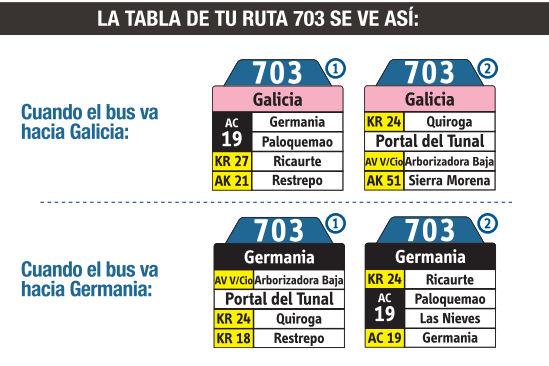 Ruta SITP: 703 Galicia ↔ Germania [Urbana] 4