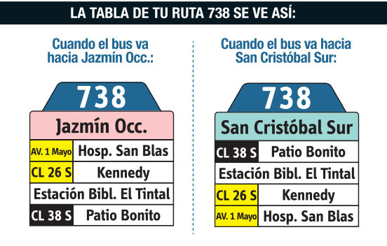Ruta SITP: 738 Jazmin Occidental ↔ San Cristobal Sur [Urbana] 3