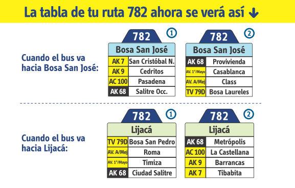 Ruta SITP: 782 Bosa, San José ↔ Lijacá [Urbana] 3