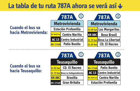 Ruta SITP: 787A Metrovivienda ↔ Teusaquillo [Urbana] 2