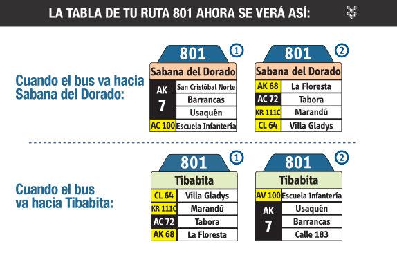 Ruta SITP: 801 Sabana del Dorado ↔ Torca [Urbana] 5