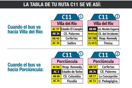 Ruta SITP: C11 Villa del Río ↔ Porciúncula [Urbana] 3