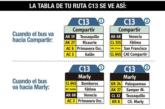 Ruta SITP: C13 Compartir ↔ Marly [Urbana] 3
