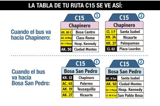 Ruta SITP: C15 Bosa, San Pedro ↔ Chapinero [Urbana] 4