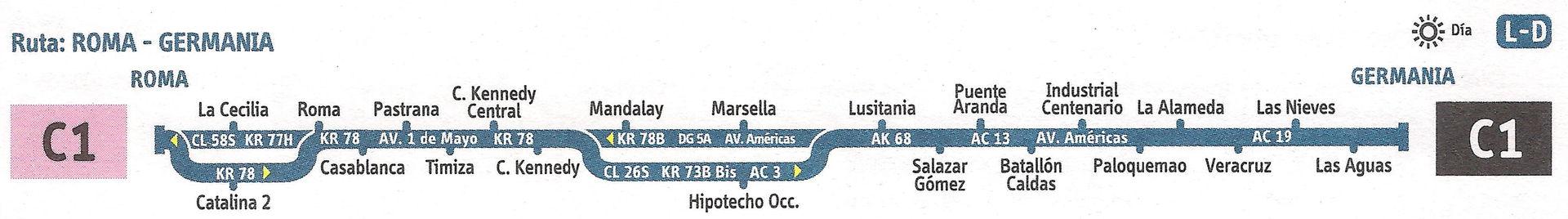 Ruta SITP: C1 Roma ↔ Germania [Urbana] 1
