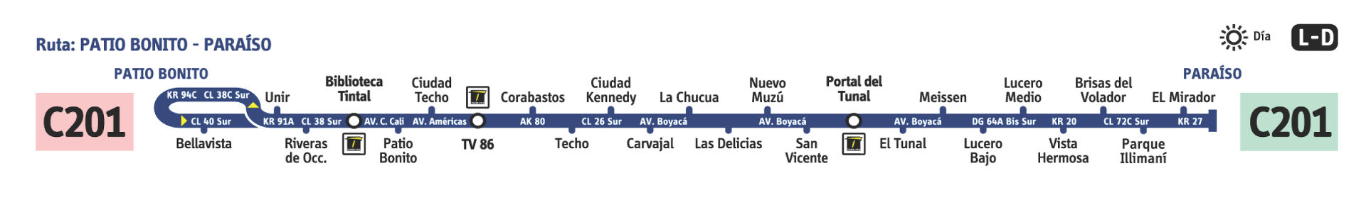 Ruta SITP: C201 Paraíso ↔ Patio Bonito [Urbana] 1