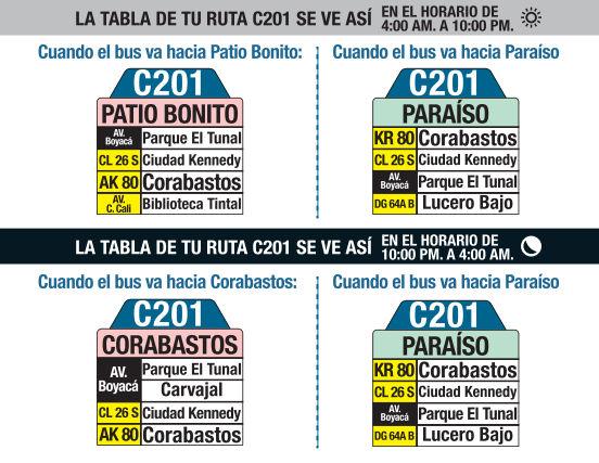Ruta SITP: C201 Paraíso ↔ Patio Bonito [Urbana] 3