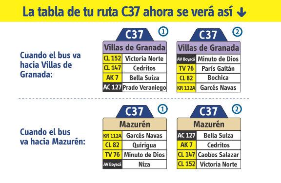 Ruta SITP: C37 Villas de Granada ↔ Mazurén [Urbana] 4