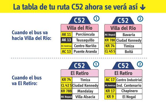 Ruta SITP: C52 Villa del Río ↔ El Retiro [Urbana] 3