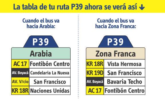 Ruta SITP: P39 Zona Franca ↔ Arabia [Urbana] 3