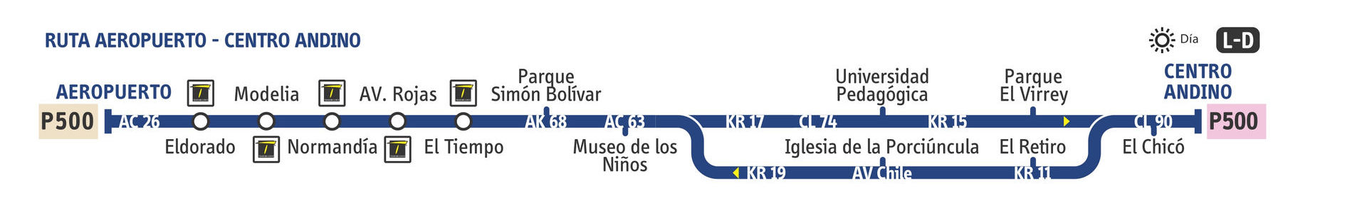Ruta SITP: P500 Aeropuerto ↔ Centro Andino [Urbana] 2