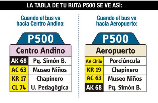 Ruta SITP: P500 Aeropuerto ↔ Centro Andino [Urbana] 5