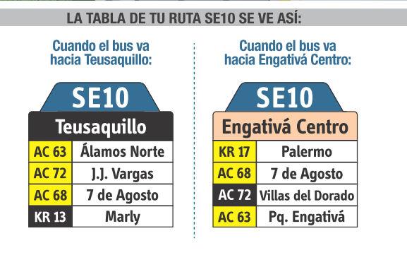 Ruta SITP: SE10 Engativá Centro ↔ Teusaquillo 5