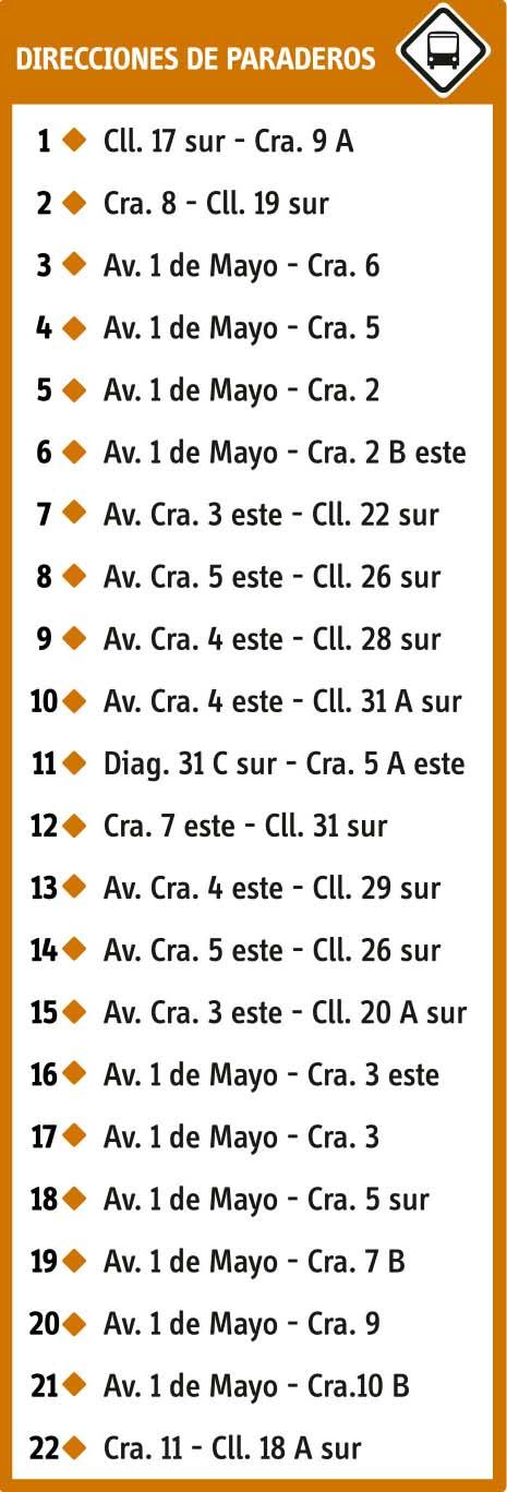 Ruta SITP: 15-3 Horacio Orjuela [Complementaria] 3