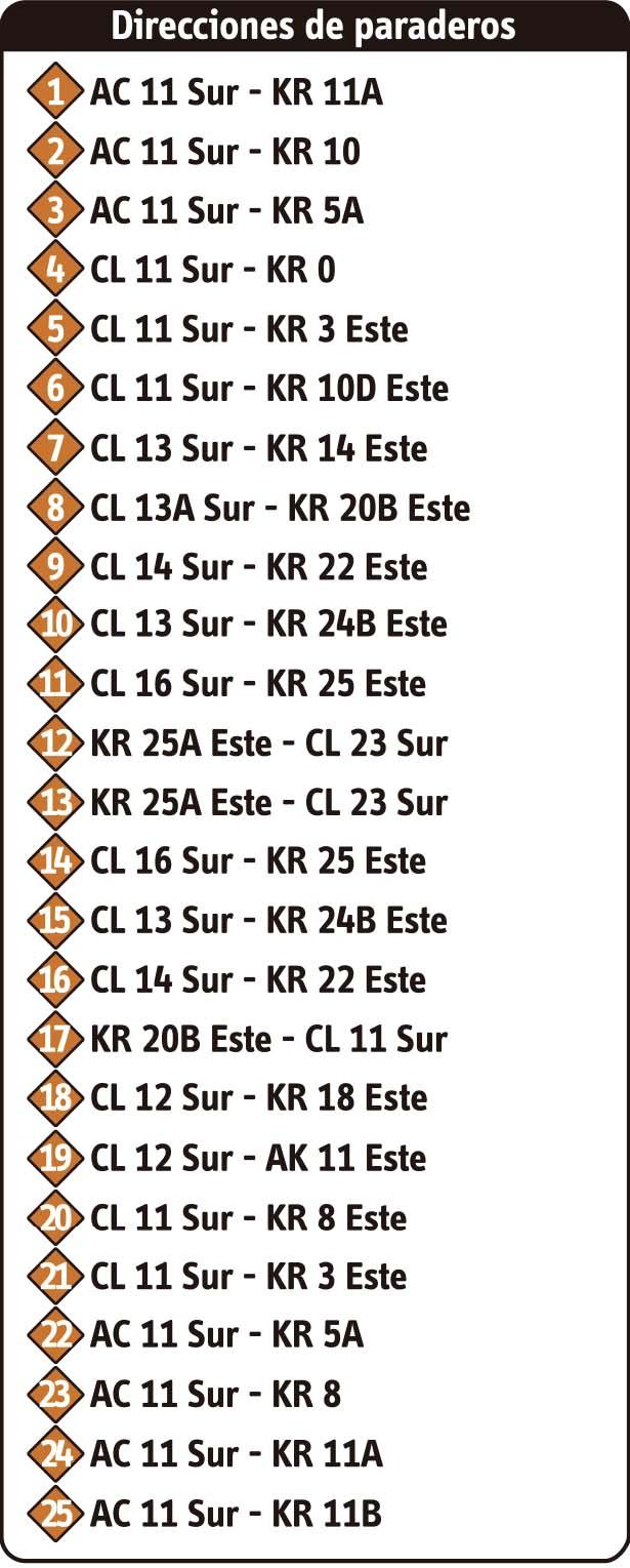 Ruta SITP: 15-7 Calle 11 Sur [Complementaria] 2