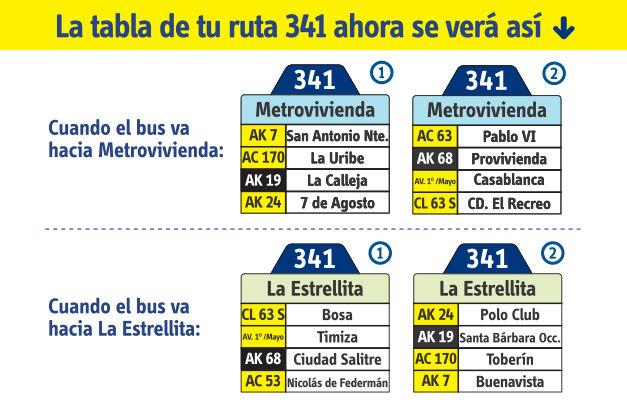 Ruta SITP: 341 Metrovivienda ↔ La Estrellita [Urbana] 4