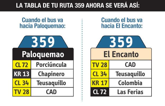 Ruta SITP: 359 El Encanto ↔ Isla del Sol [Urbana] 4
