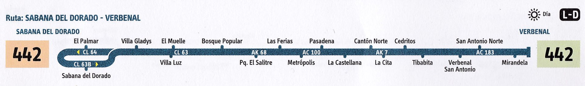 Ruta SITP: 442 Sabana del Dorado ↔ Verbenal [Urbana] 3
