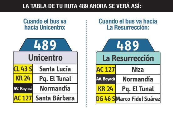 Ruta SITP: 489 Resurrección (Lomas) ↔ Unicentro [Urbana] 5