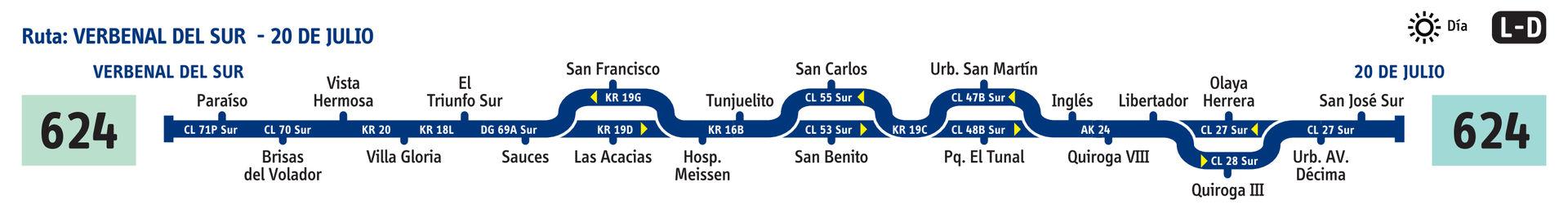 Ruta SITP: 624 Verbenal del Sur ↔ 20 de Julio [Urbana] 2