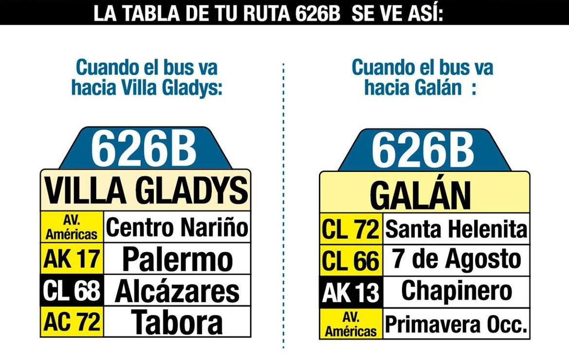 Ruta SITP: 626B Villa Gladys ↔ Galán [Urbana] 3