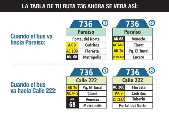 Ruta SITP: 736 Calle 222 ↔ Paraíso [Urbana] 4
