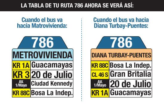 Ruta SITP: 786 Metrovivienda ↔ Diana Turbay, Puentes [Urbana] 1