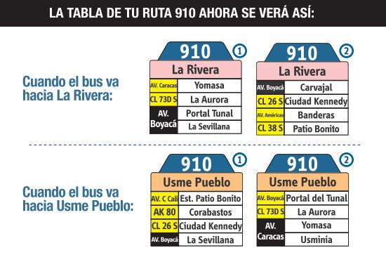 Ruta SITP: 910 Usme Pueblo ↔ La Rivera [Urbana] 3