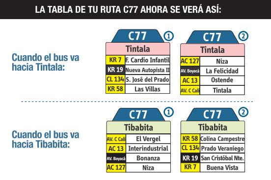 Ruta SITP: C77 Tintalá ↔ Lijacá [Urbana] 4