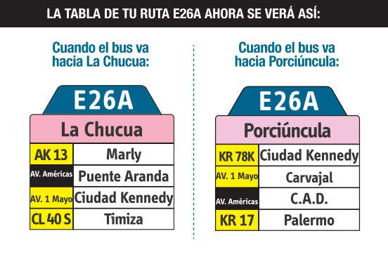 Ruta SITP: E26A La Chucua ↔ Chapinero [Urbana] 3
