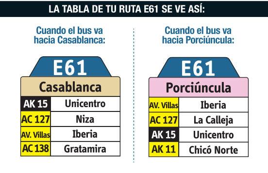 Ruta SITP: E61 Casablanca ↔ Porciúncula [Urbana] 2