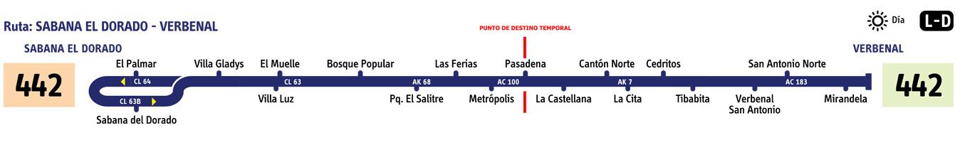 ruta442recortada